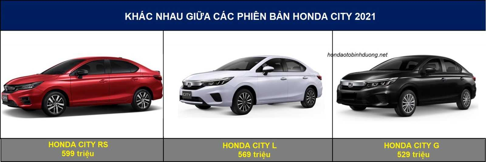Khác nhau giữa các phiên bản Honda City 2021